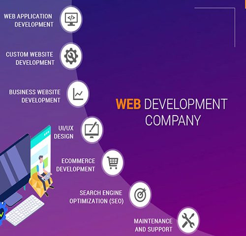 Website Developent Free Platfoms